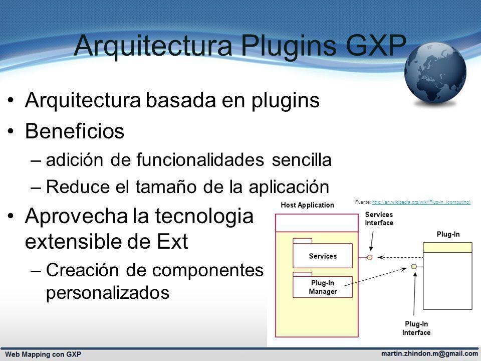 Arquitectura Plugins GXP