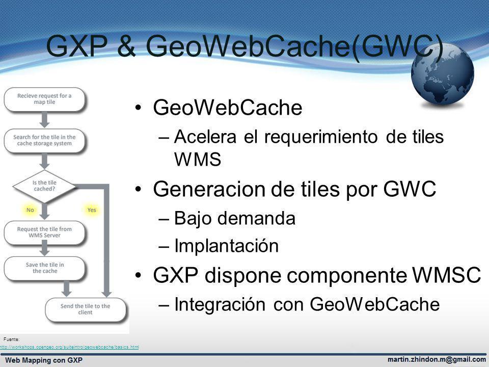 GXP & GeoWebCache(GWC)