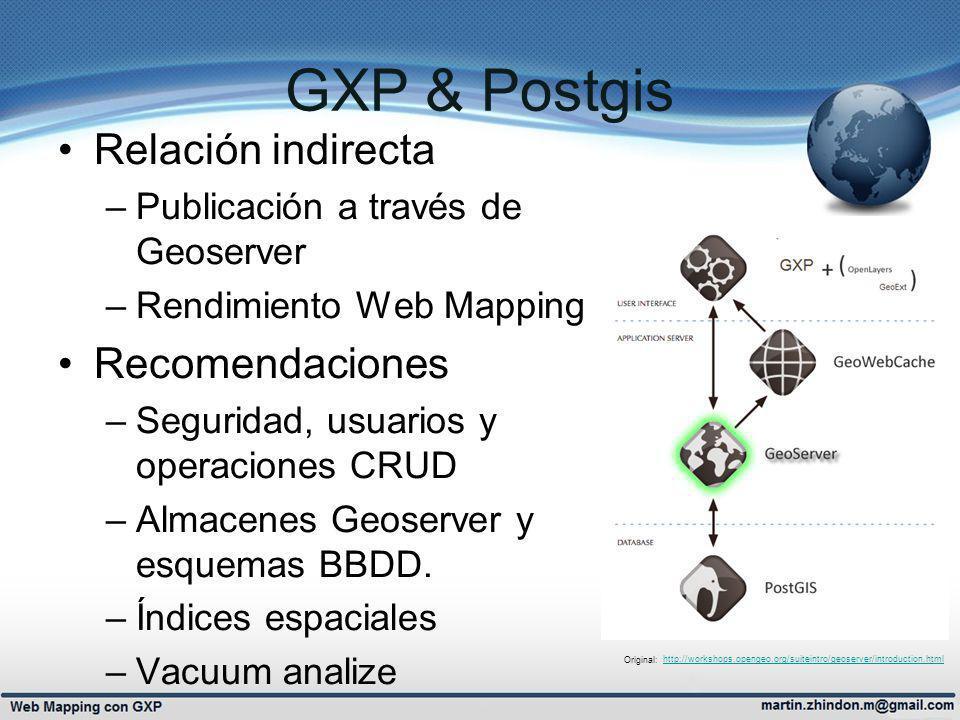 GXP & Postgis Relación indirecta Recomendaciones