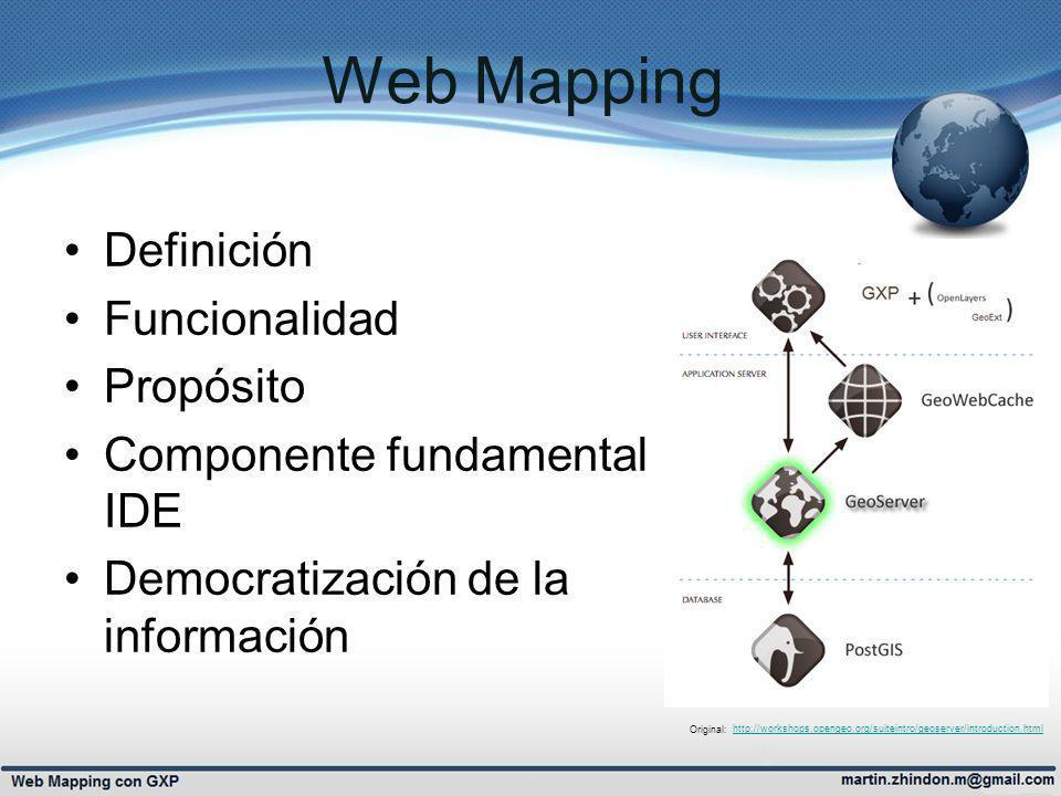 Web Mapping Definición Funcionalidad Propósito