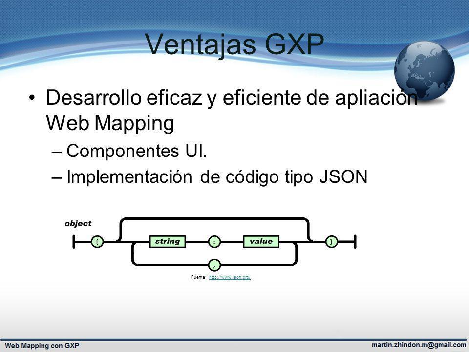 Ventajas GXP Desarrollo eficaz y eficiente de apliación Web Mapping