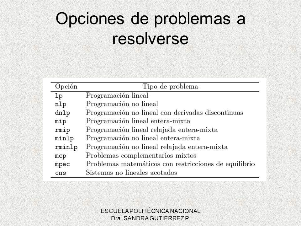 Opciones de problemas a resolverse