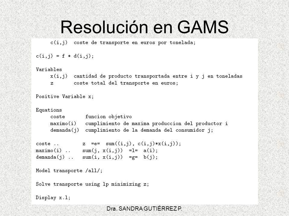 ESCUELA POLITÉCNICA NACIONAL Dra. SANDRA GUTIÉRREZ P.