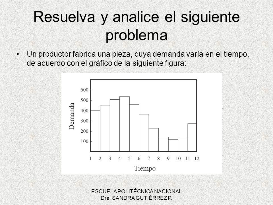 Resuelva y analice el siguiente problema
