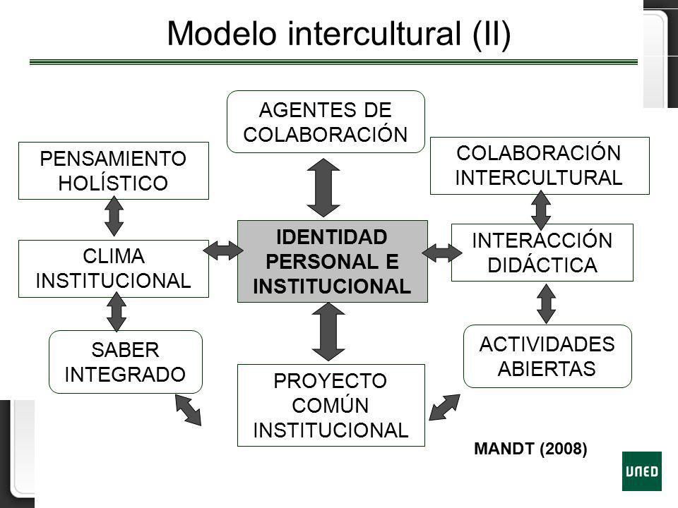 Modelo intercultural (II)