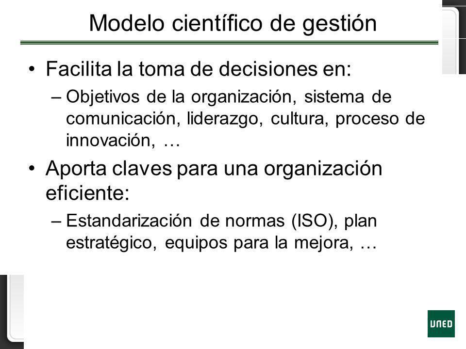 Modelo científico de gestión