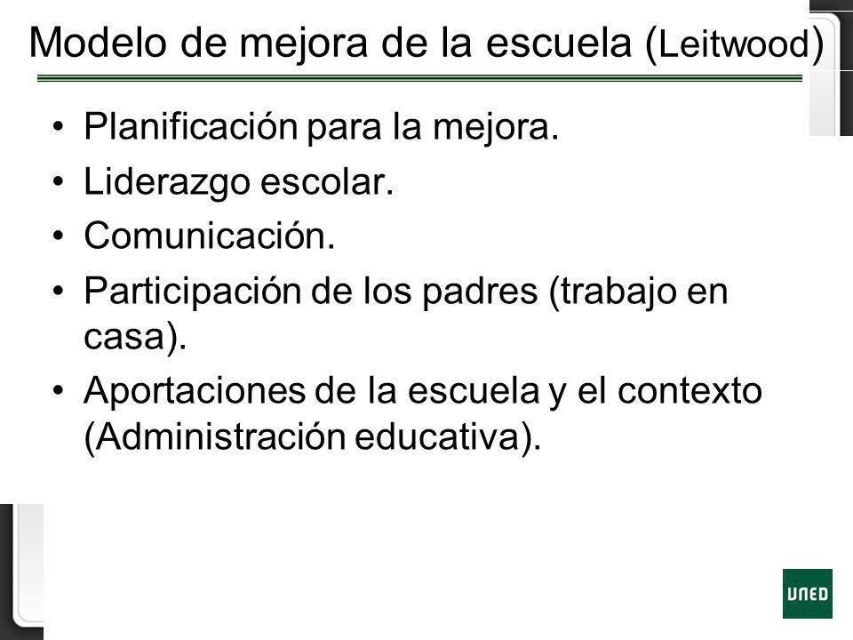 Modelo de mejora de la escuela (Leitwood)