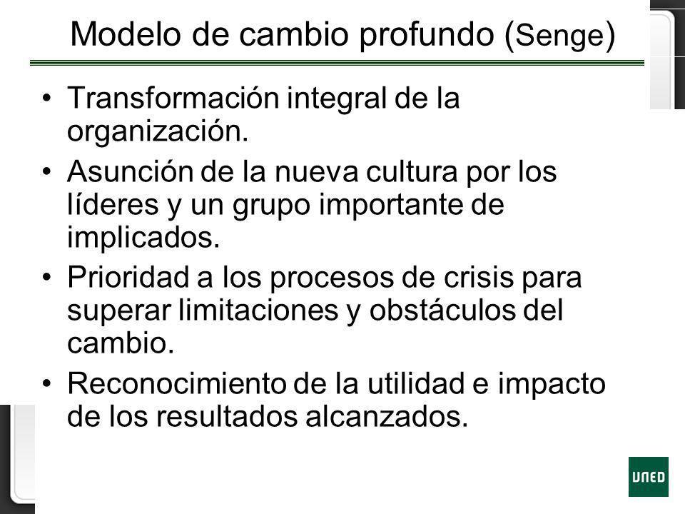 Modelo de cambio profundo (Senge)