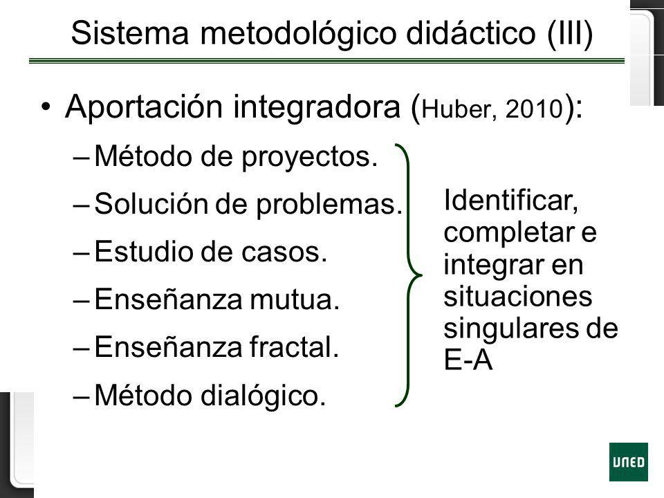 Sistema metodológico didáctico (III)
