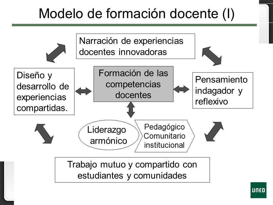 Modelo de formación docente (I)