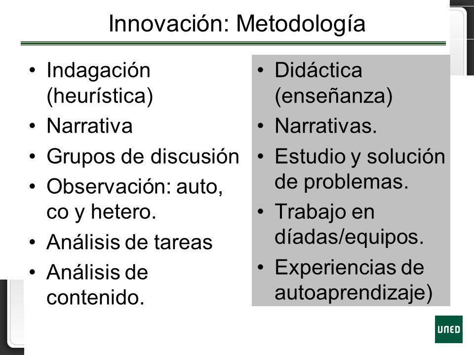 Innovación: Metodología