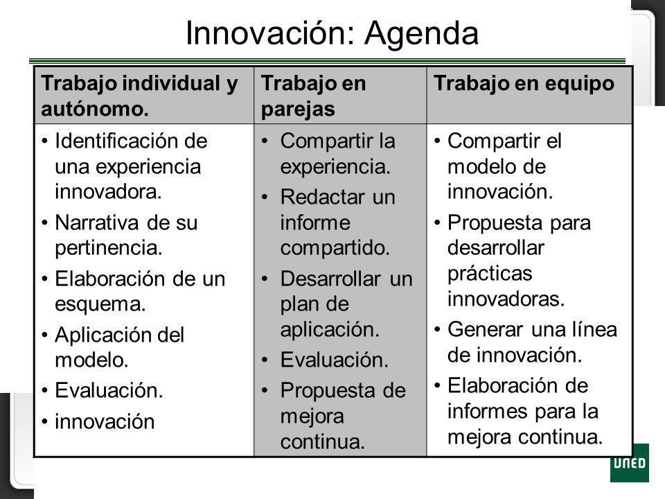 Innovación: Agenda Trabajo individual y autónomo. Trabajo en parejas