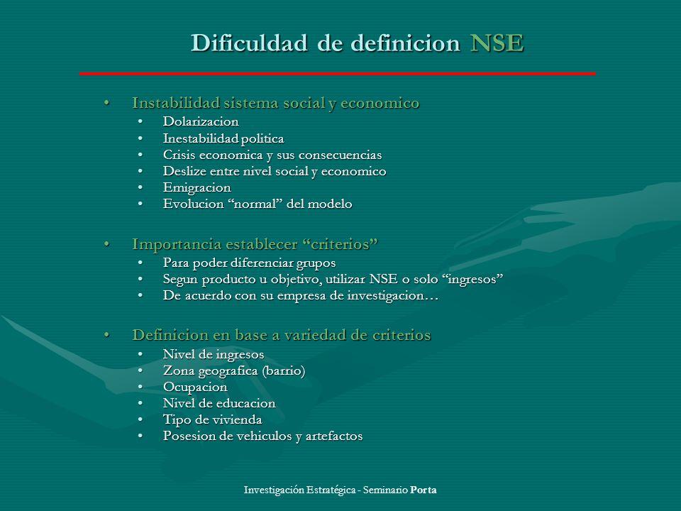 Dificuldad de definicion NSE