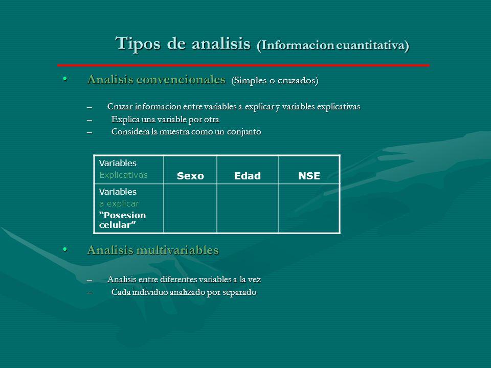 Tipos de analisis (Informacion cuantitativa)