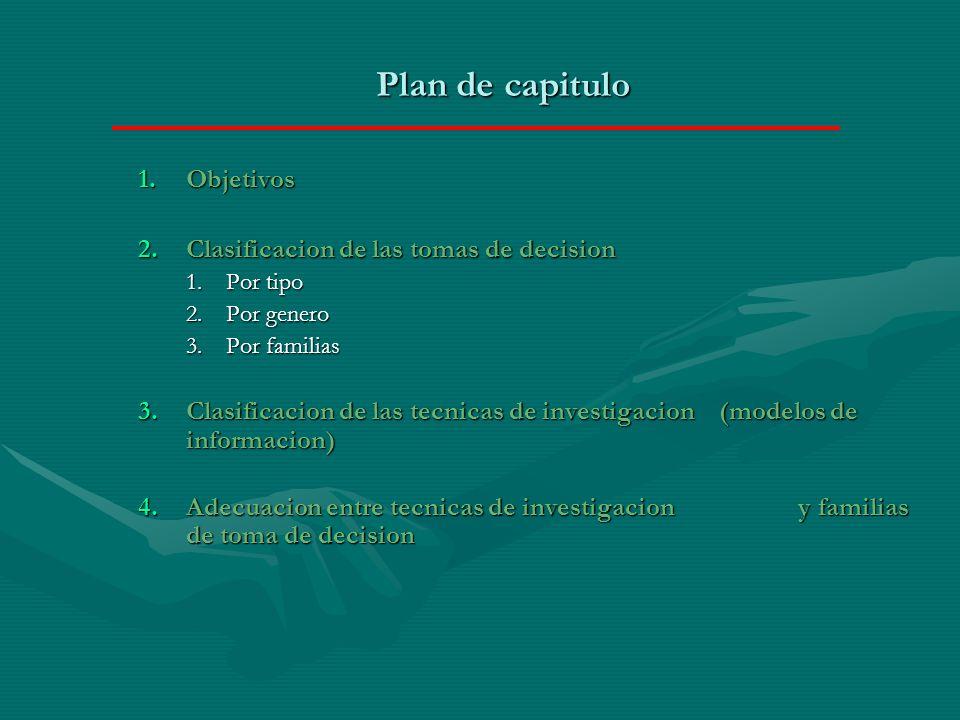Plan de capitulo Objetivos Clasificacion de las tomas de decision