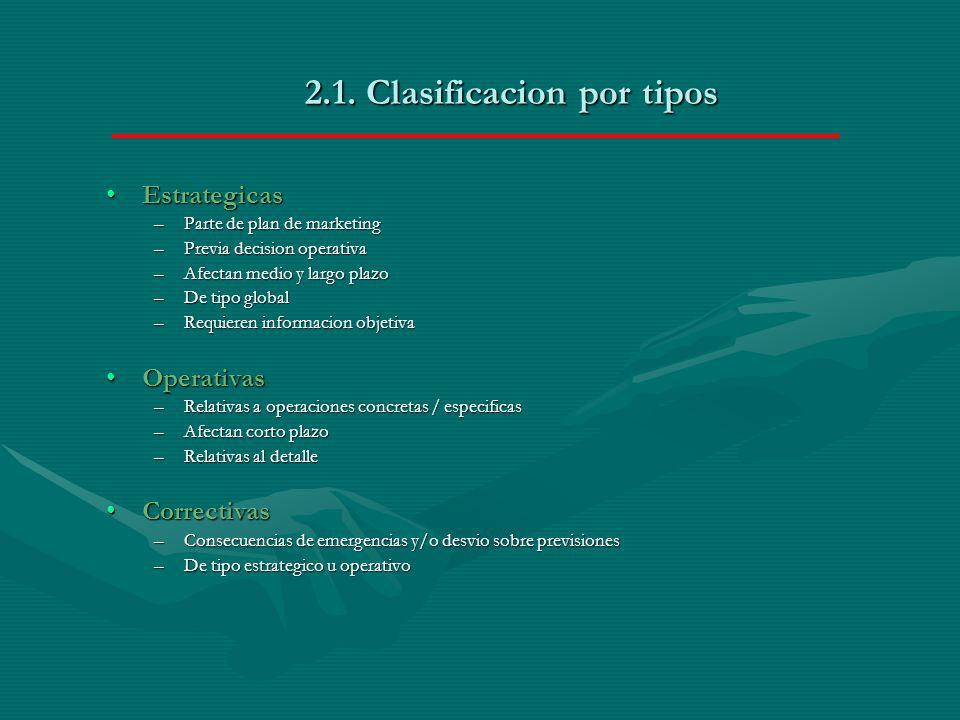 2.1. Clasificacion por tipos
