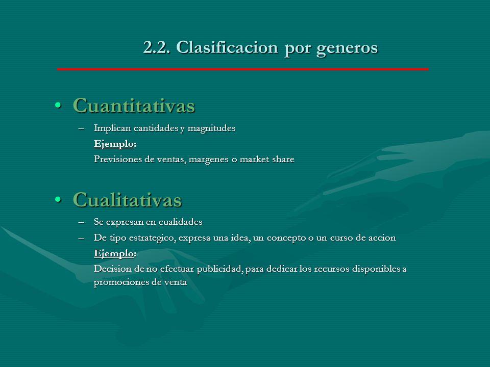 2.2. Clasificacion por generos