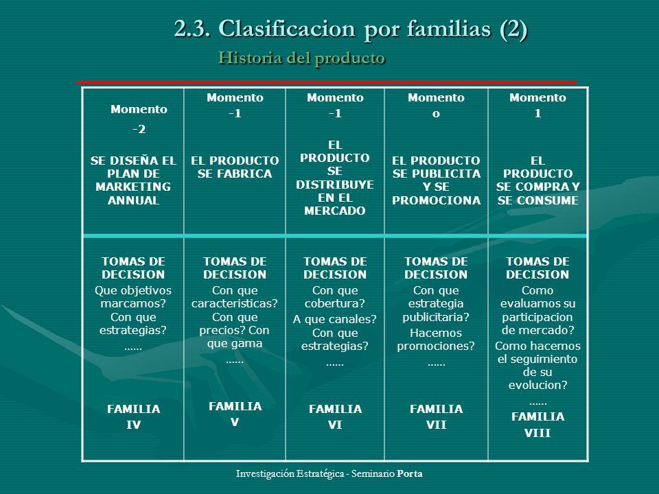 2.3. Clasificacion por familias (2) Historia del producto