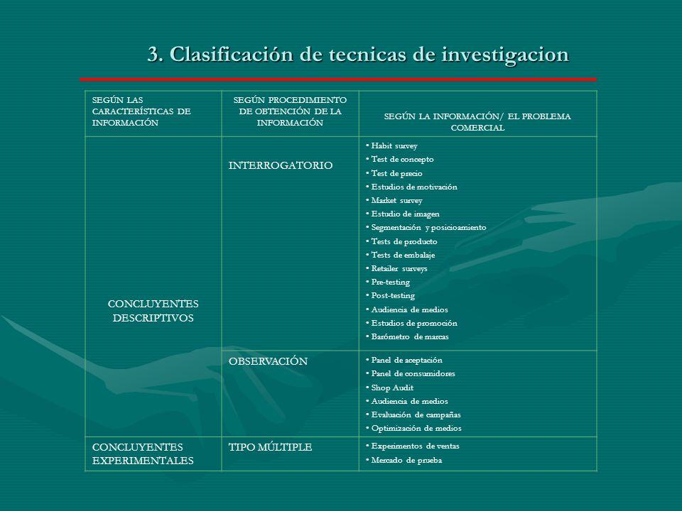 3. Clasificación de tecnicas de investigacion