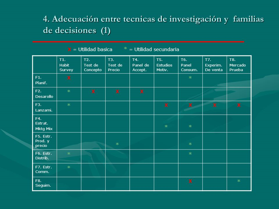 4. Adecuación entre tecnicas de investigación y familias de decisiones (1)