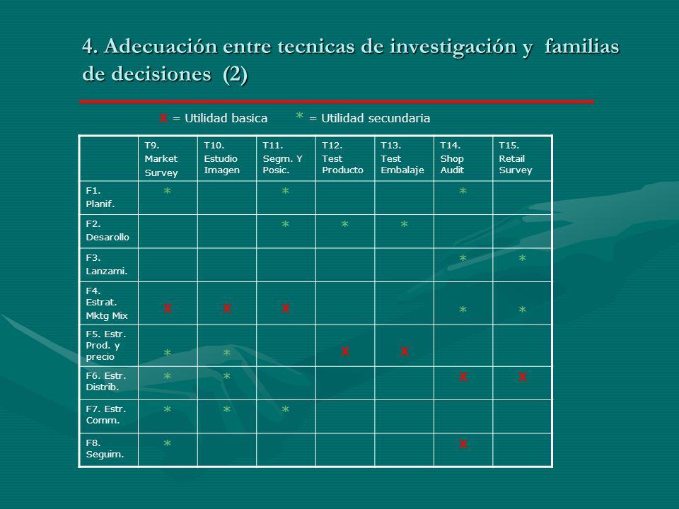 4. Adecuación entre tecnicas de investigación y familias de decisiones (2)