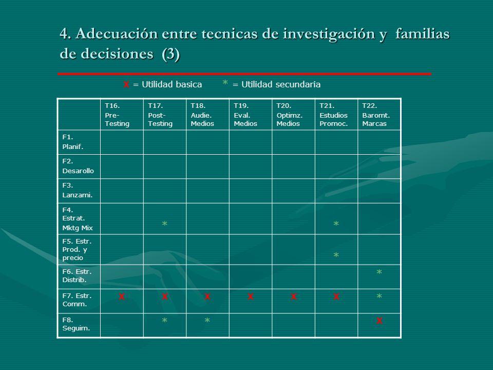 4. Adecuación entre tecnicas de investigación y familias de decisiones (3)