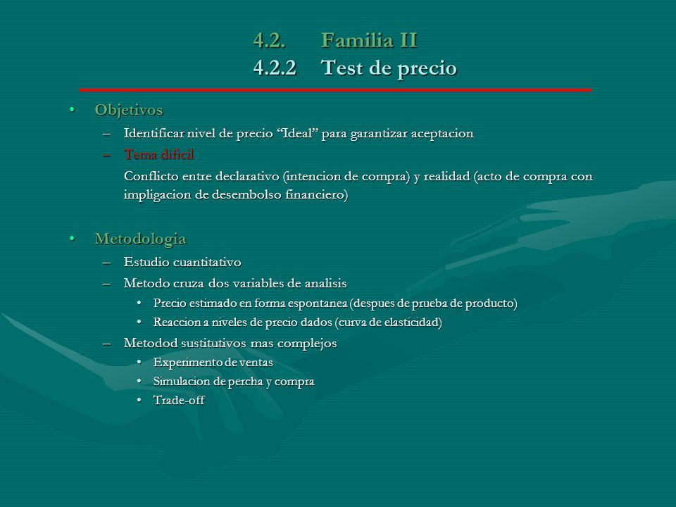 4.2. Familia II 4.2.2 Test de precio