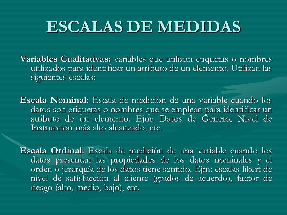 ESCALAS DE MEDIDAS