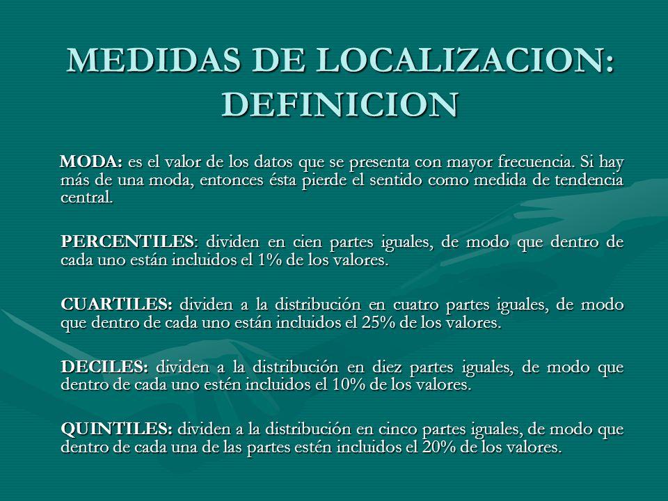 MEDIDAS DE LOCALIZACION: DEFINICION