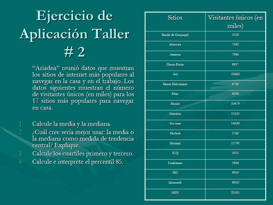 Ejercicio de Aplicación Taller # 2