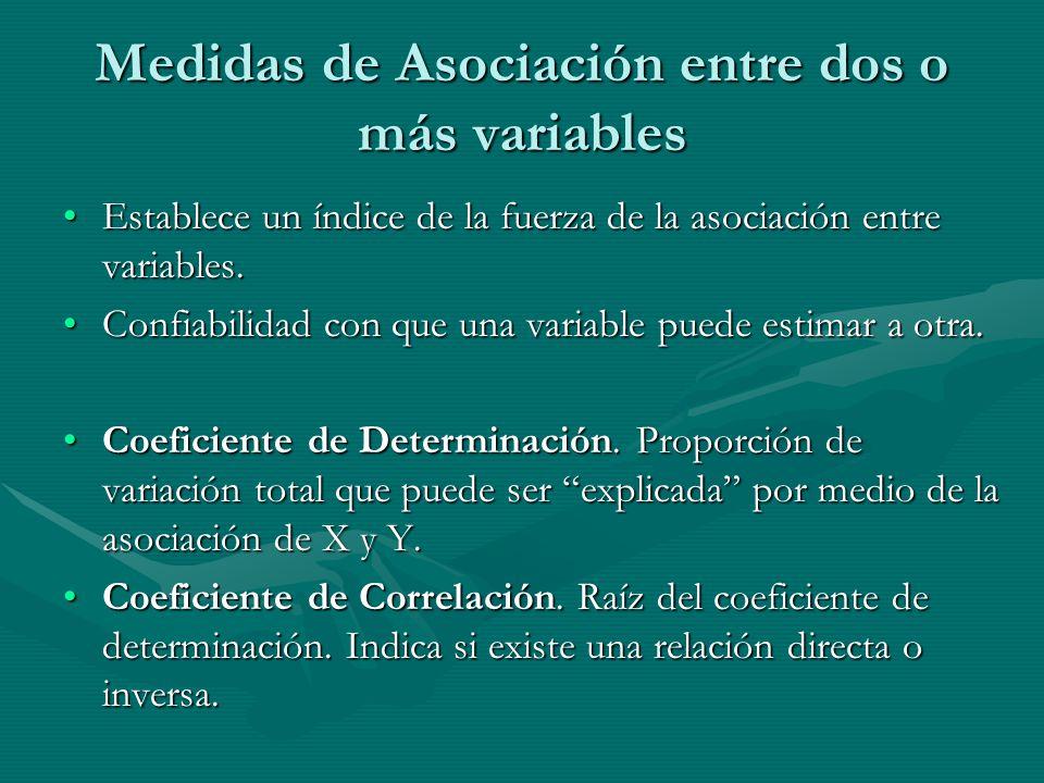 Medidas de Asociación entre dos o más variables