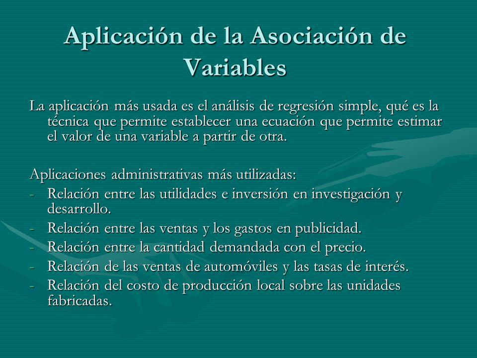 Aplicación de la Asociación de Variables