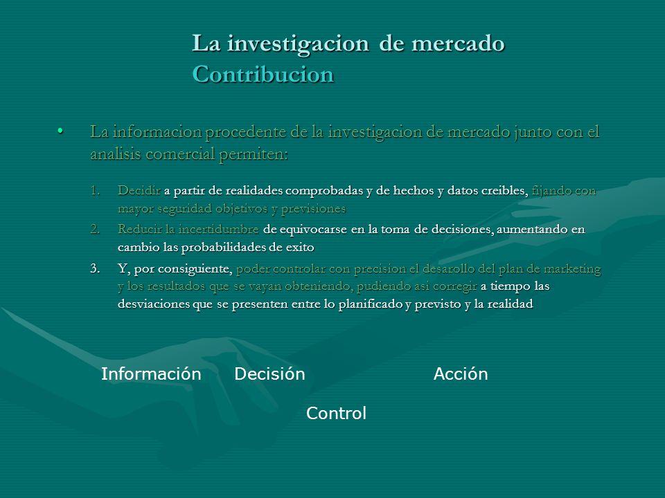 La investigacion de mercado Contribucion