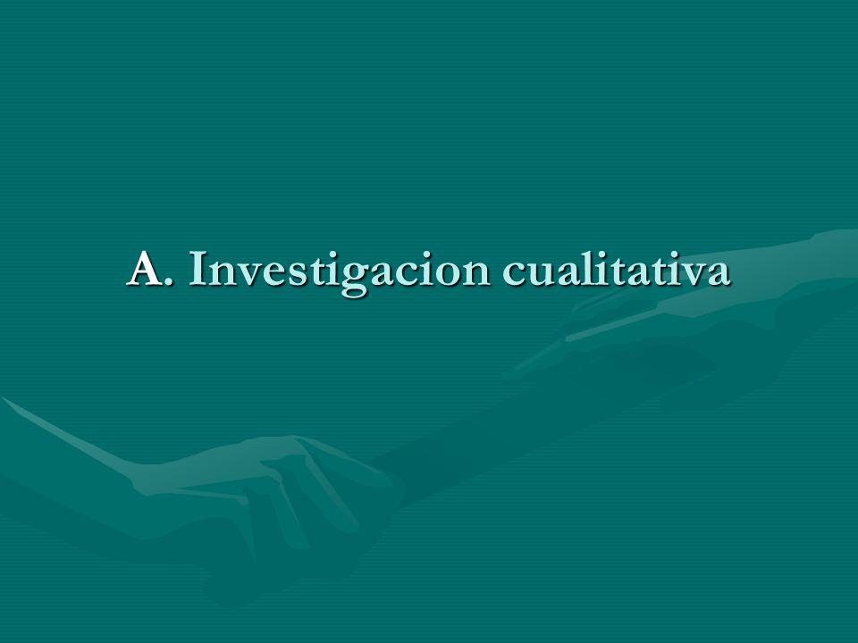 A. Investigacion cualitativa