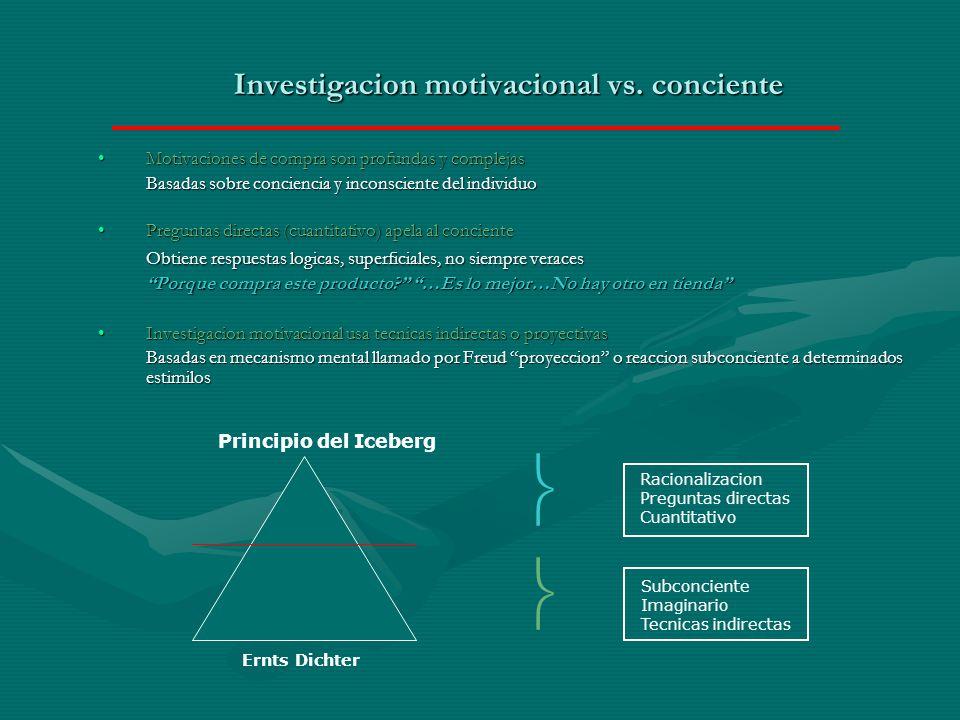 Investigacion motivacional vs. conciente