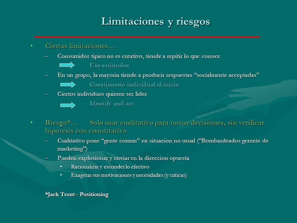 Limitaciones y riesgos