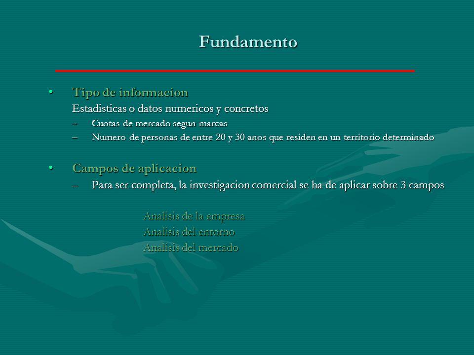 Fundamento Tipo de informacion Campos de aplicacion