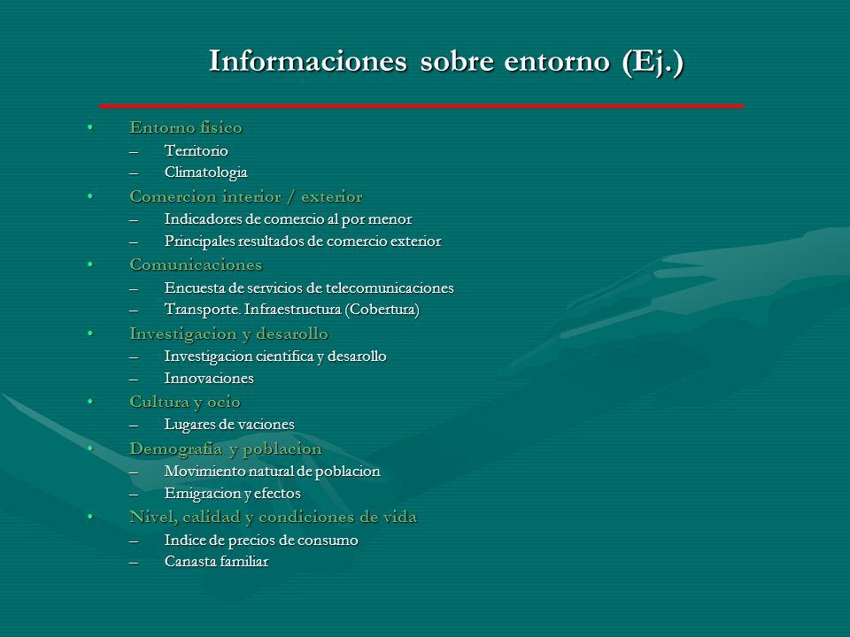 Informaciones sobre entorno (Ej.)