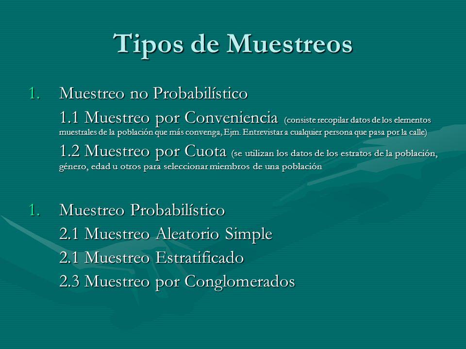 Tipos de Muestreos Muestreo no Probabilístico