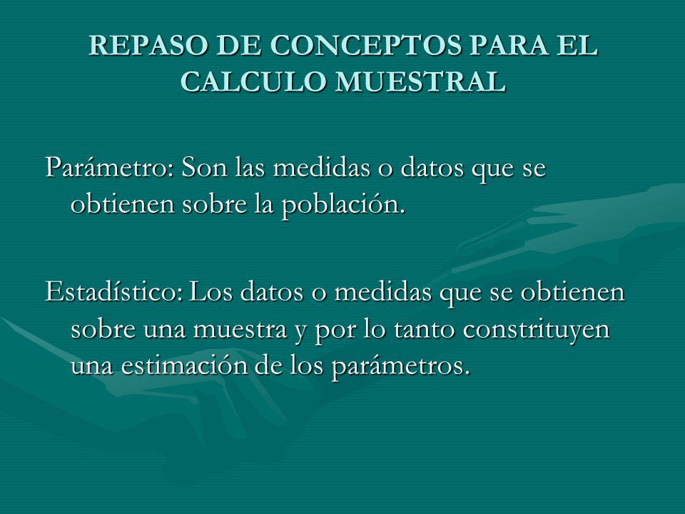 REPASO DE CONCEPTOS PARA EL CALCULO MUESTRAL