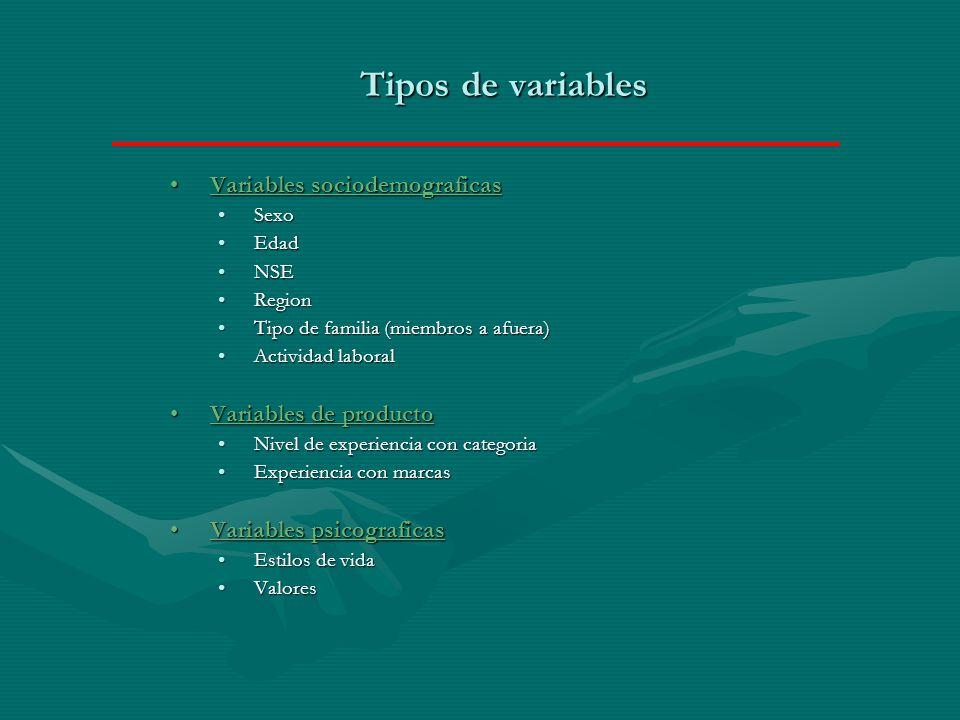 Tipos de variables Variables sociodemograficas Variables de producto