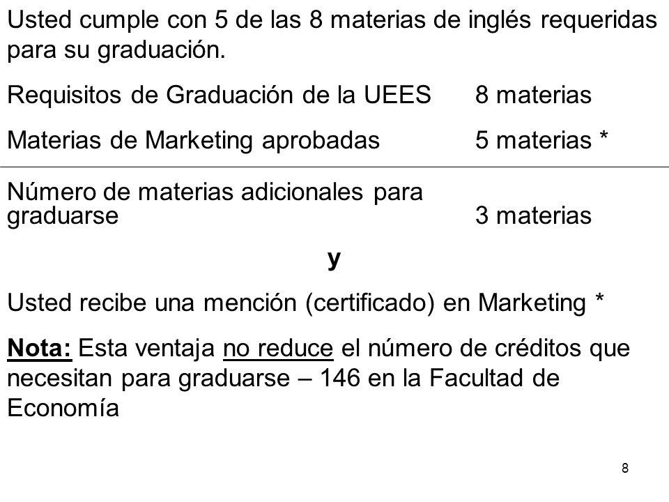 Usted cumple con 5 de las 8 materias de inglés requeridas para su graduación.