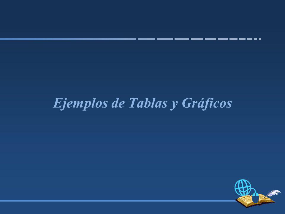 Ejemplos de Tablas y Gráficos