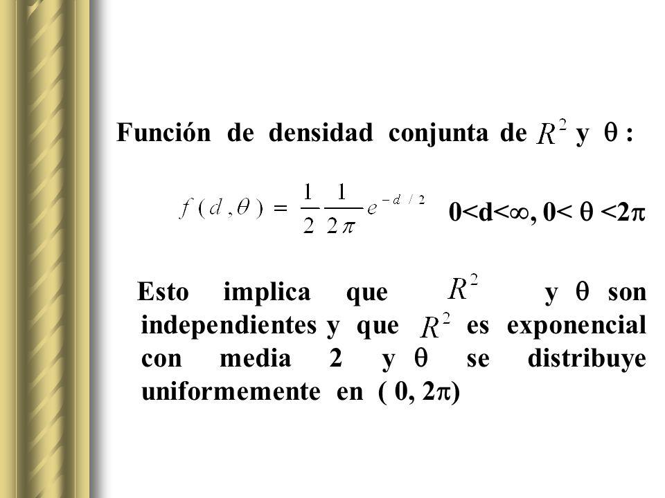 Función de densidad conjunta de y  :