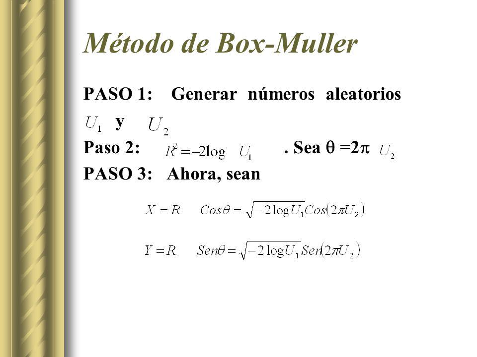 Método de Box-Muller PASO 1: Generar números aleatorios y