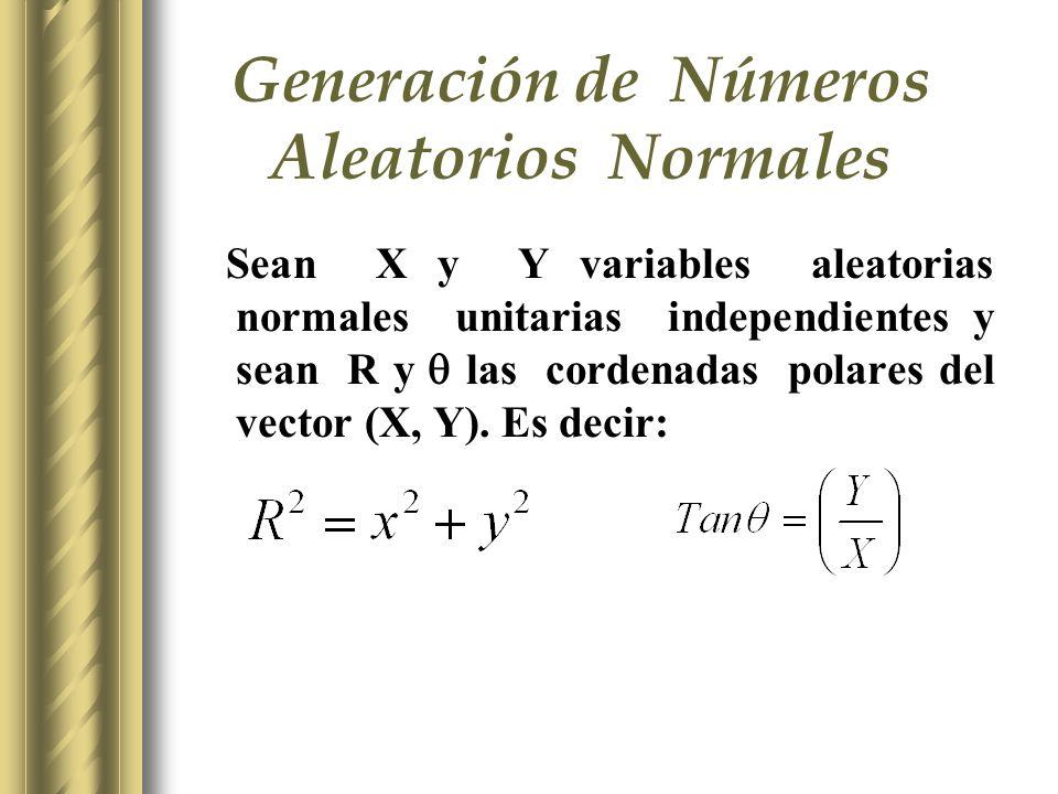 Generación de Números Aleatorios Normales