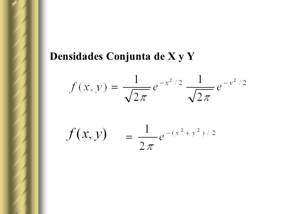 Densidades Conjunta de X y Y