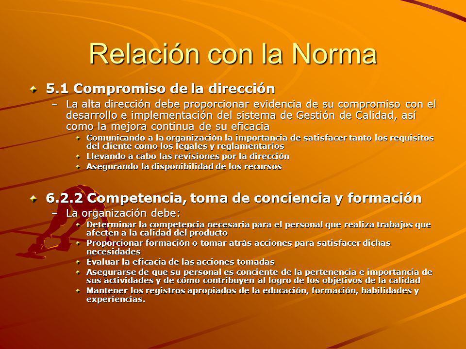 Relación con la Norma 5.1 Compromiso de la dirección