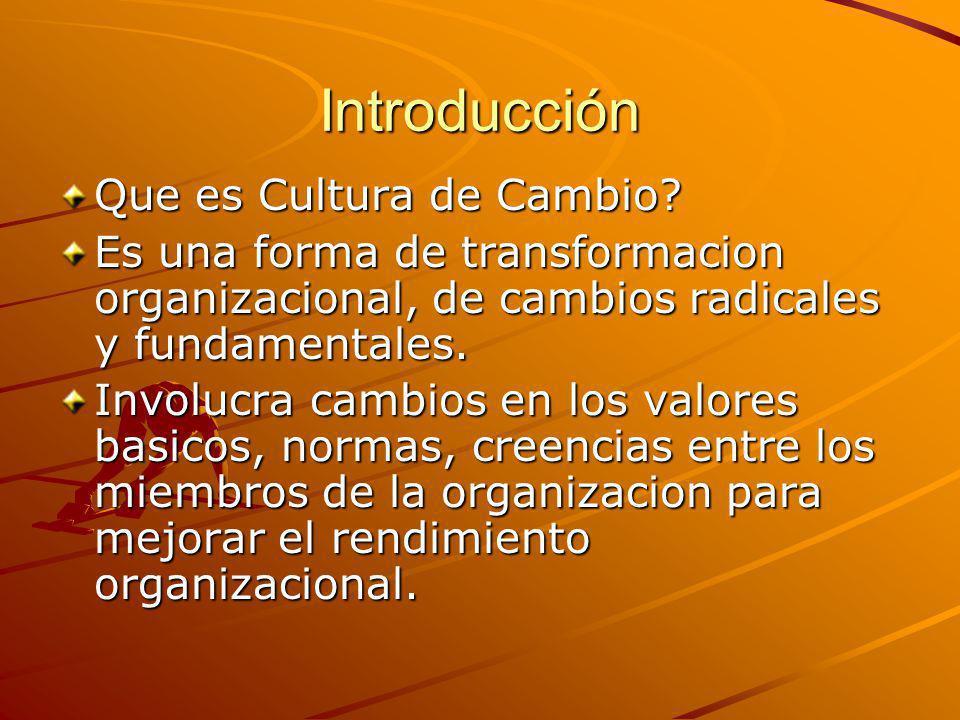Introducción Que es Cultura de Cambio