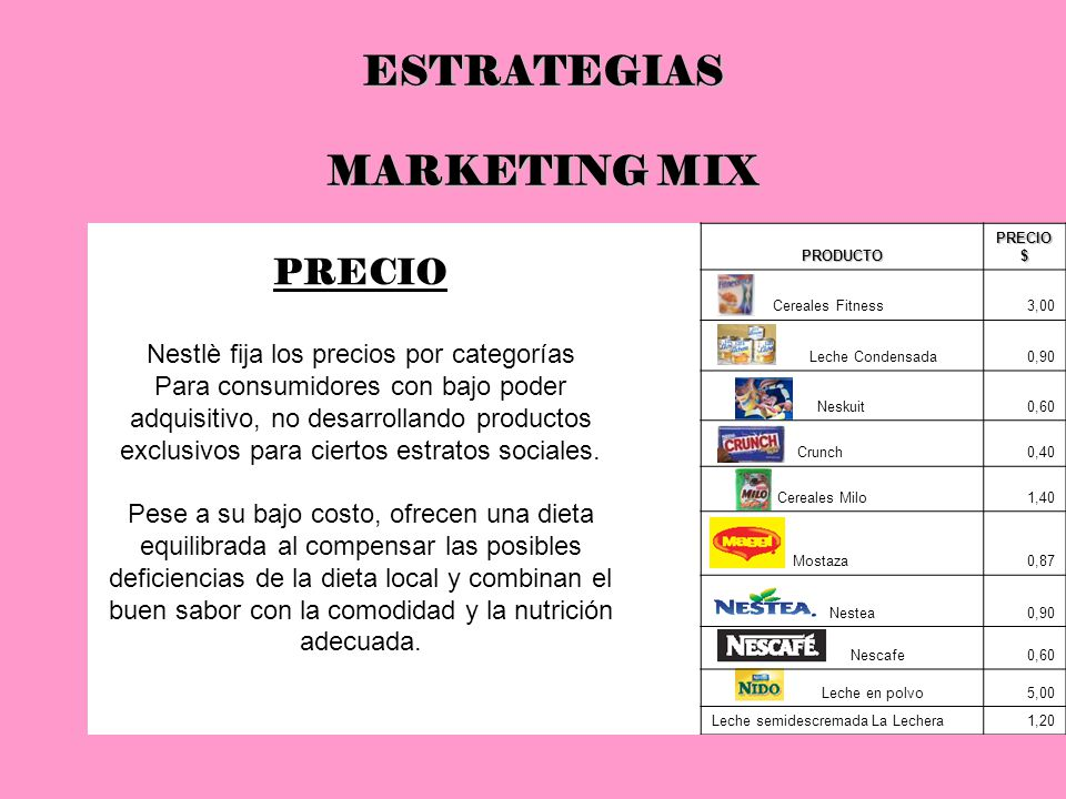 ESTRATEGIAS MARKETING MIX